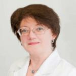 Предоставление медпомощи по ОМС в частных клиниках